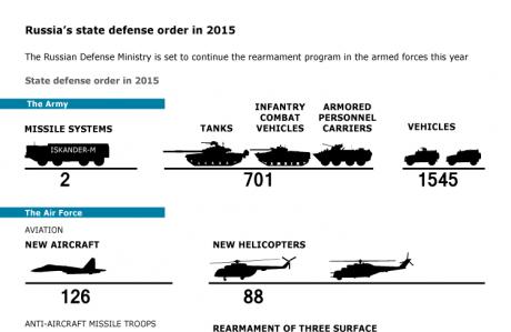 TASS Infographic