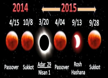 Blood Red Moons